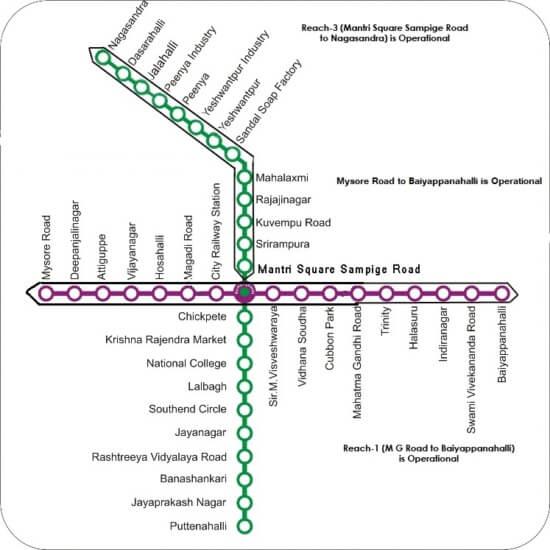 Namma Metro Routemap