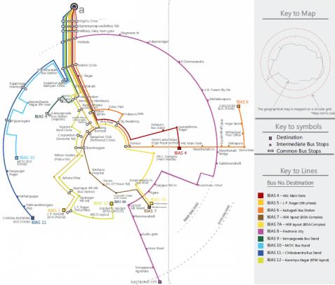 BIAL Vayu Vajra Service Map